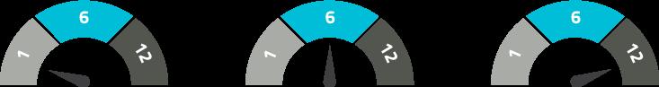 Location voiture moyenne durée Salva Rousseau Automobile